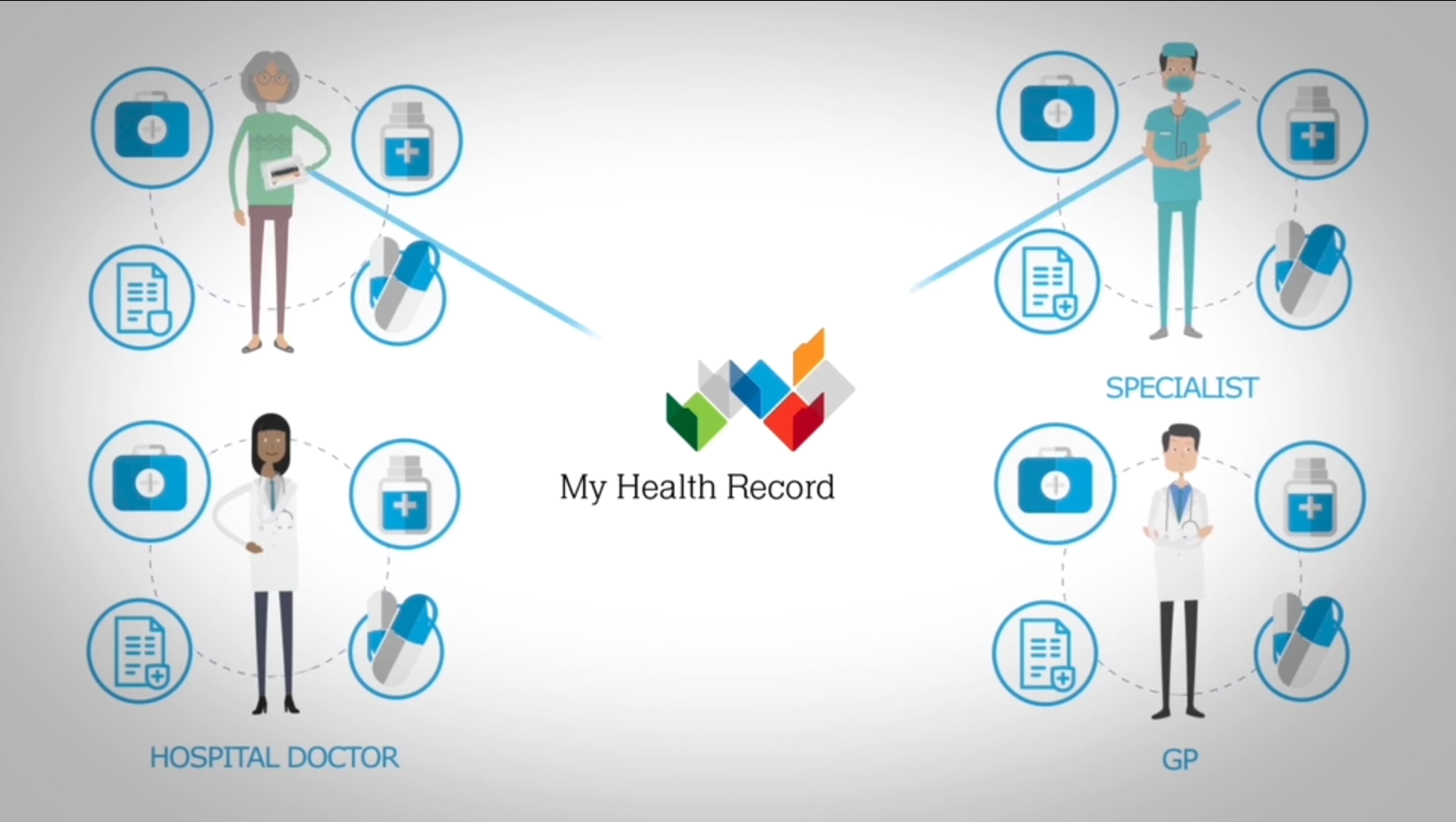 My Health Record   South Eastern Sydney Local Health District